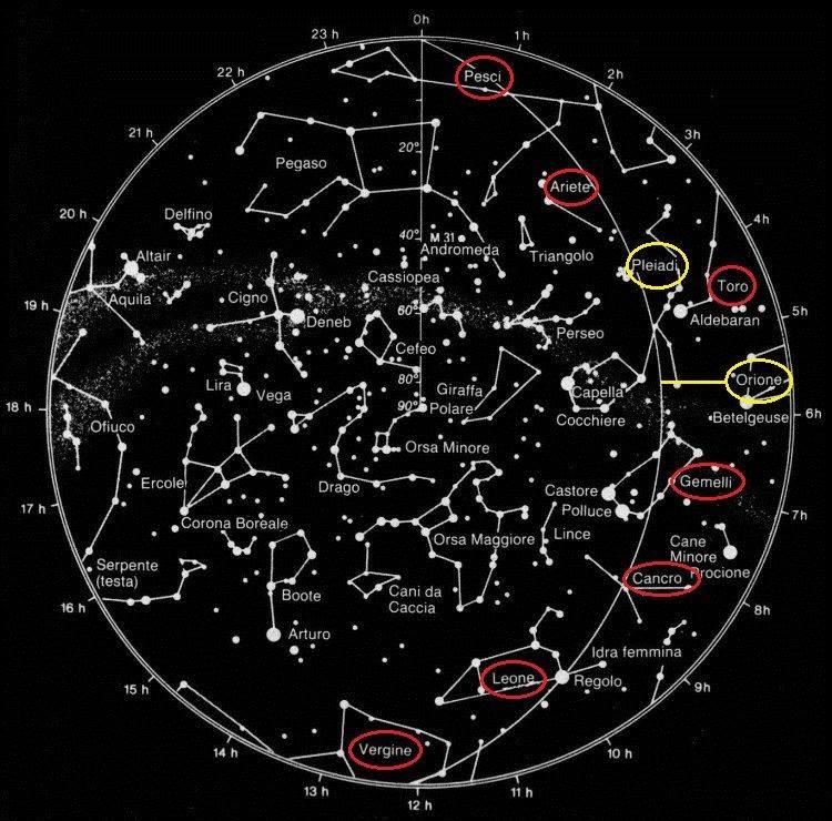 L'Era di Orione