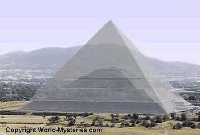 Confronto tra Giza e Teotihuacan