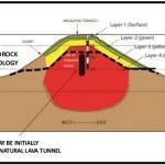 La sezione della piramide di Gunung Padang in Indonesia