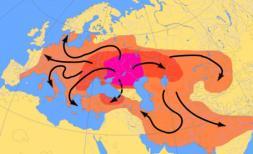 La Urheimat kurganica