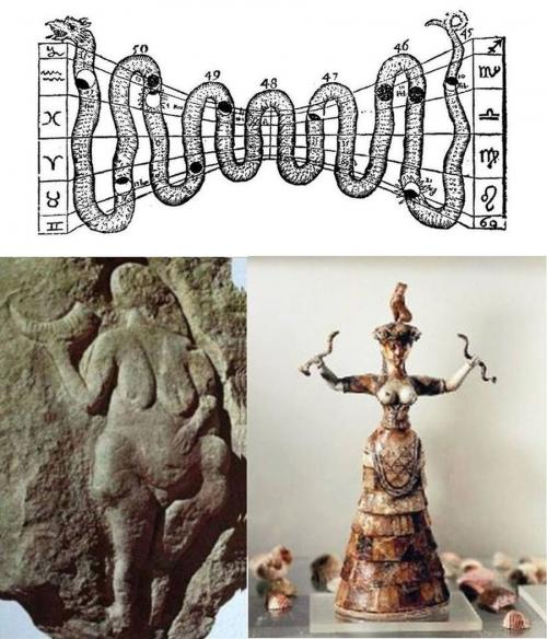 Il moto sinusoidale della Luna, la venere di Laussel con in mano il corno e la statuetta di Cnosso con in mano i serpenti